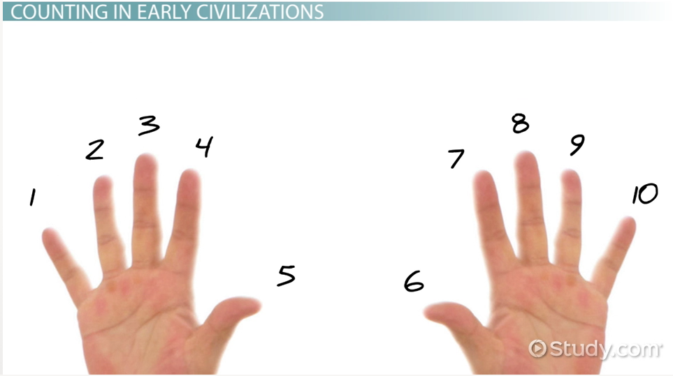 tally chart definition amp examples video amp lesson