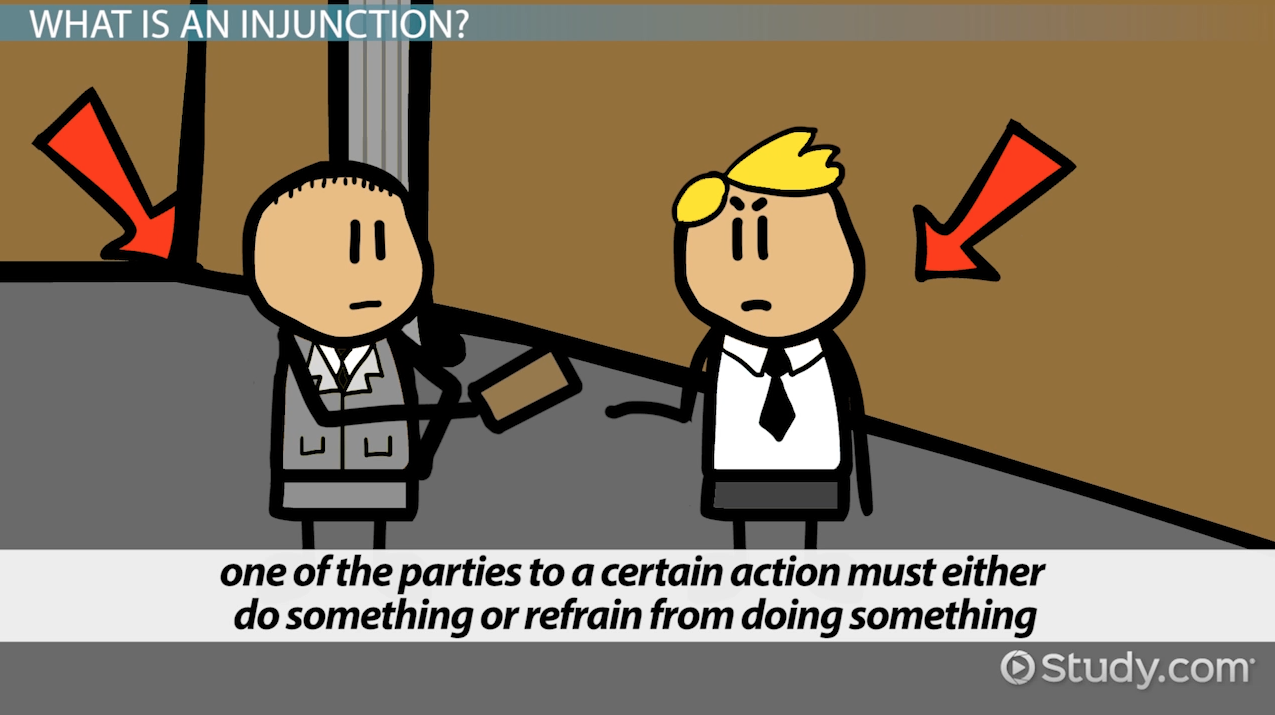 Writ of Mandamus: Definition & Example - Video & Lesson Transcript ...