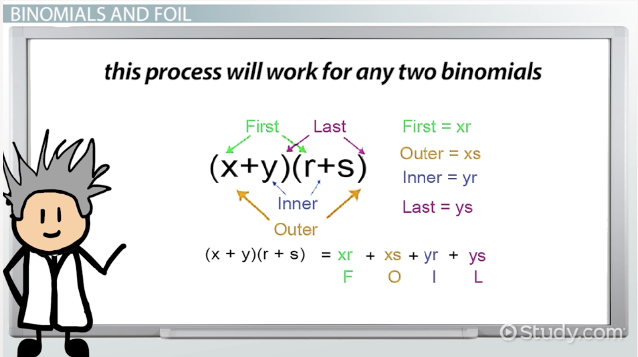 Special Product: Definition & Formula - Video & Lesson Transcript ...