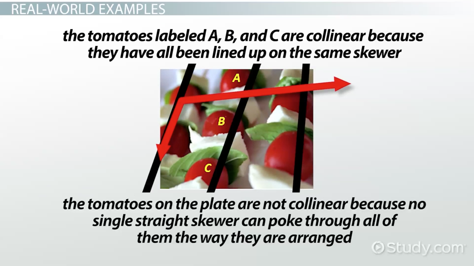 collinear points in geometry  definition  u0026 examples
