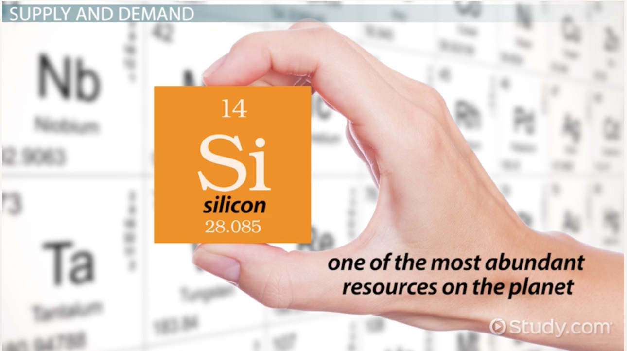 What is Silicon? - Properties & Uses - Video & Lesson ...