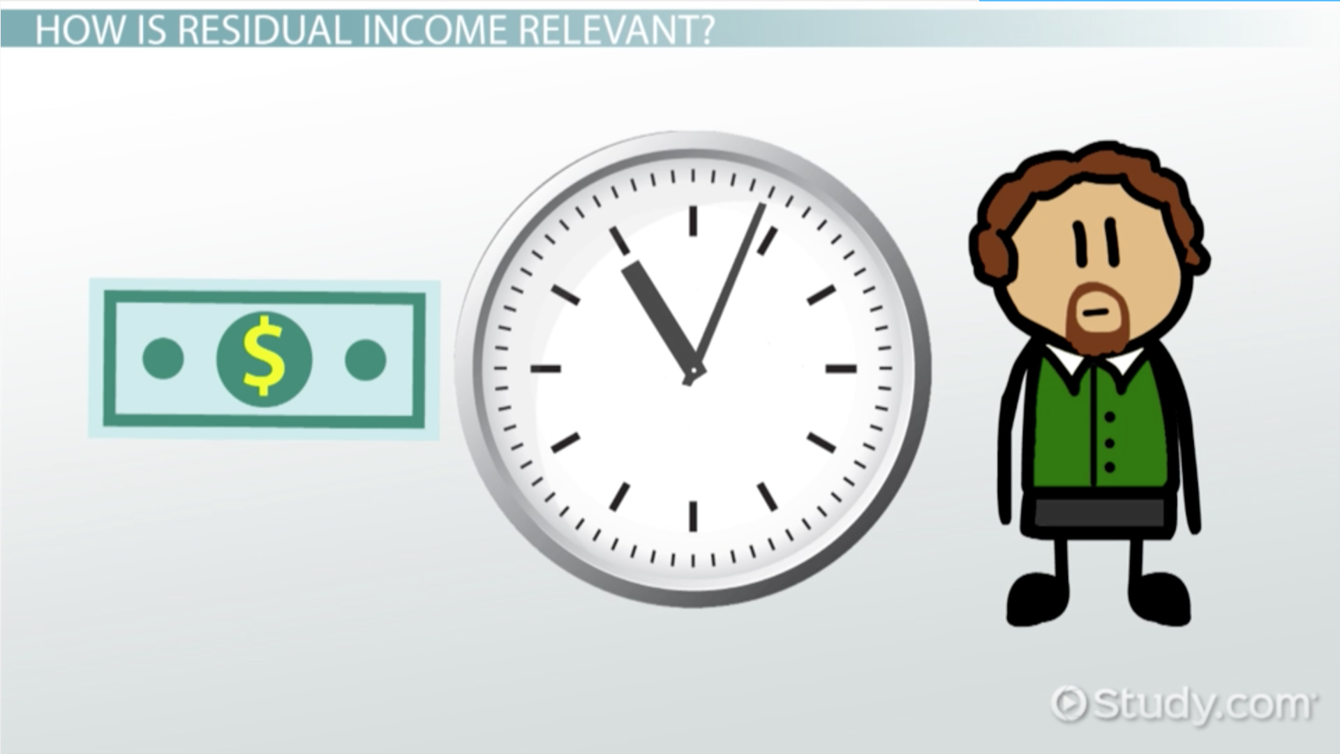 What Is Residual Incom...