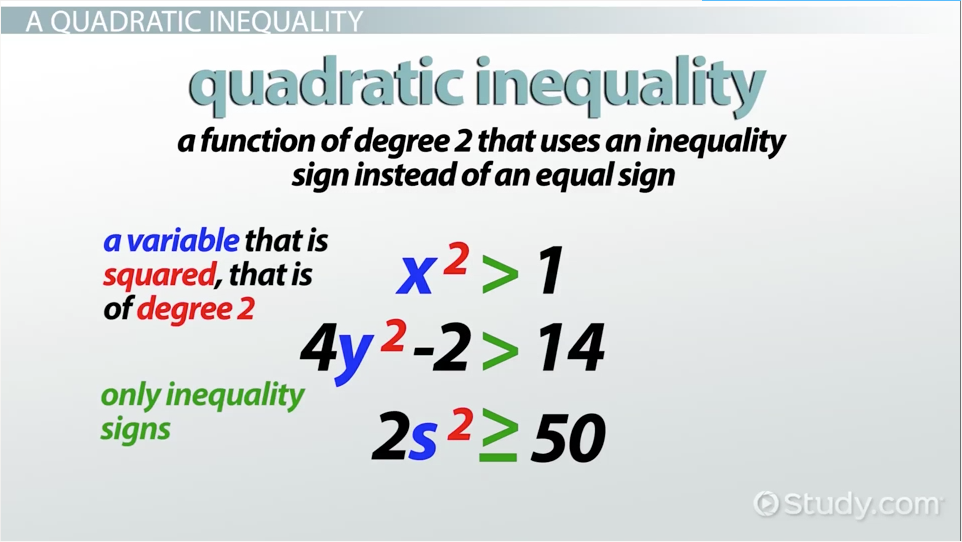 how to create inequalities given a function