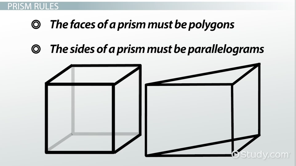 9 patch image example of prism