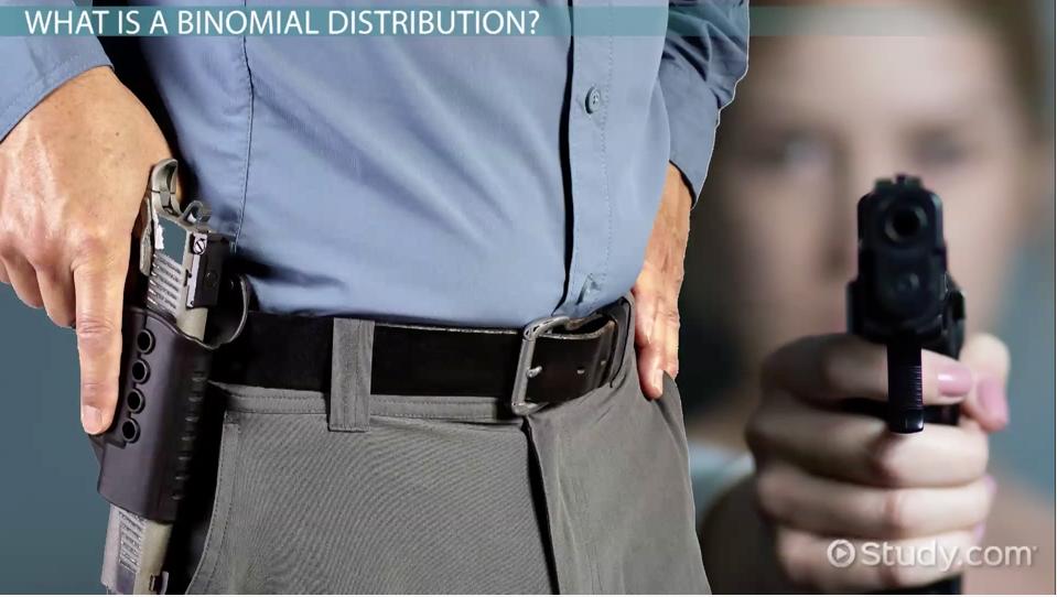 Binomial Distribution Definition Formula Examples Video – Binomial Distribution Worksheet