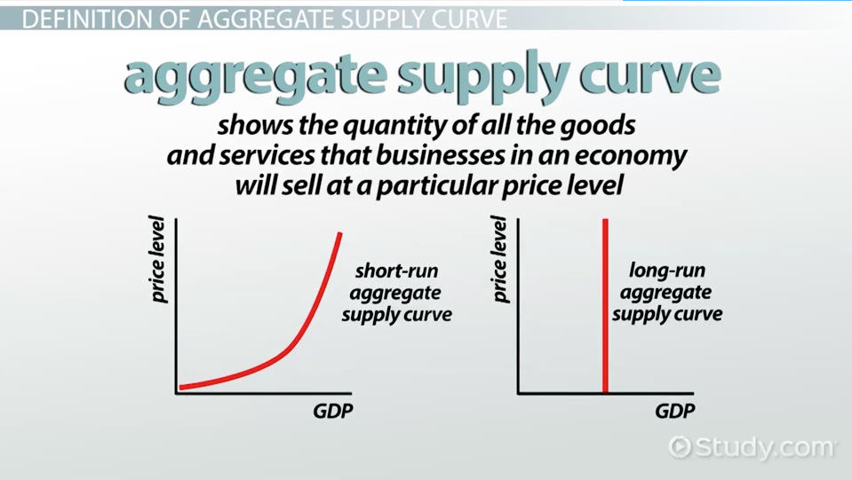 supply and demand relationship definition male