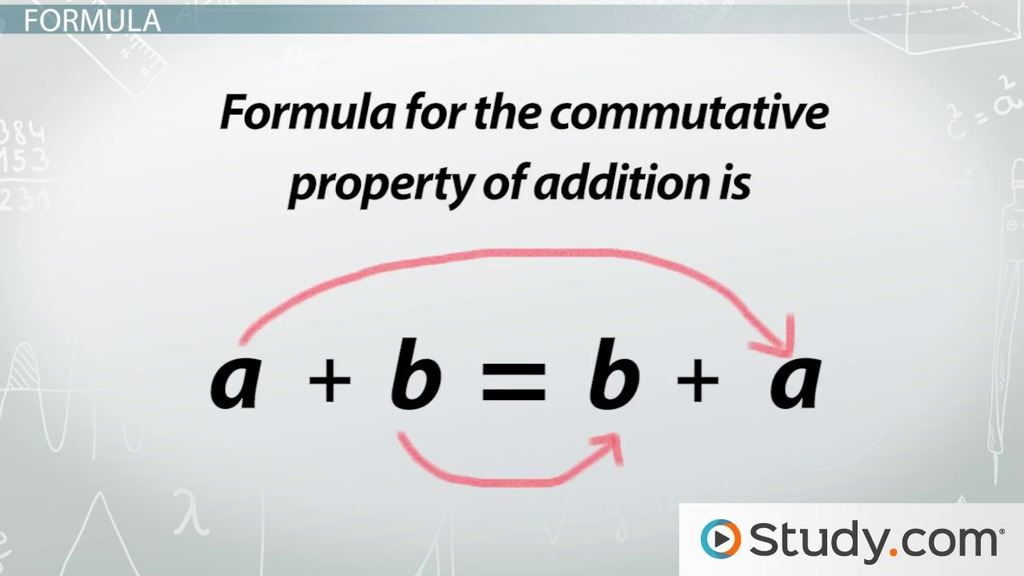 commutative property of addition definition  examples  video  commutative property of addition definition  examples
