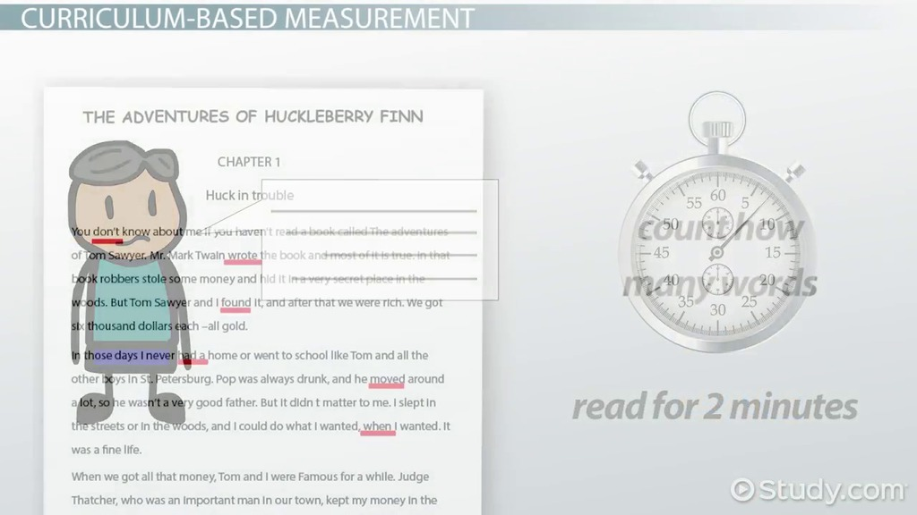 Methods For Determining Students Reading Level Video Lesson