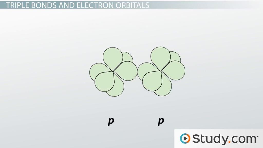 Triple Bond Definition Examples Video Lesson Transcript