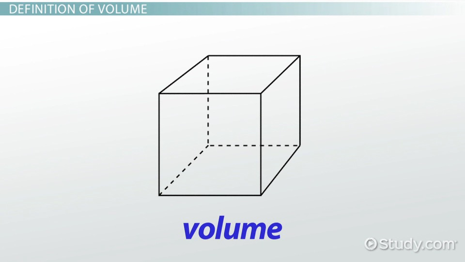 How To Calculate The Volume Of A Cube Formula Practice Video