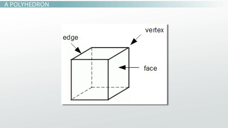 Counting Faces Edges Vertices Of Polyhedrons Video Lesson