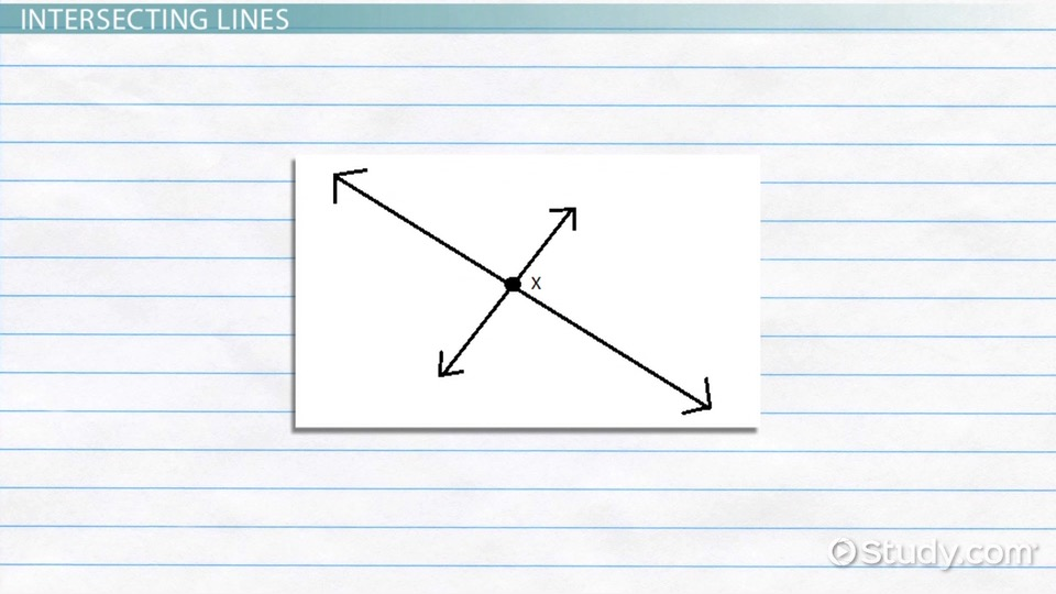 What Are Intersecting Lines Definition Examples Video