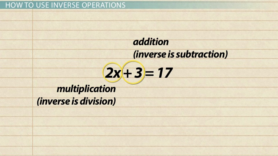 Inverse Operations in Math: Definition & Examples - Video & Lesson Transcript | Study.com