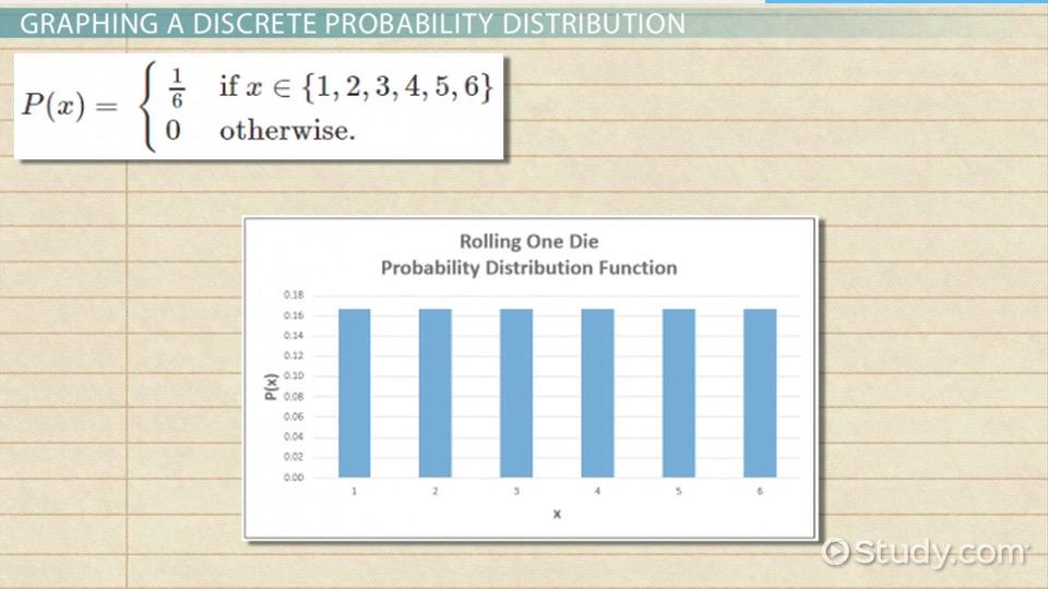 Population Sample Variance Definition Formula Examples Video