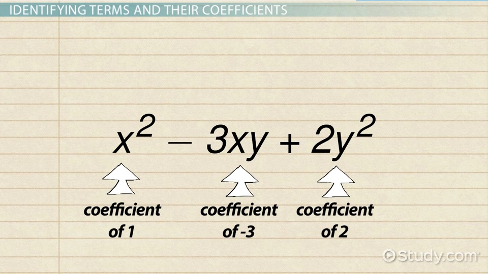 What Is A Mathematical Expression Definition Examples Video
