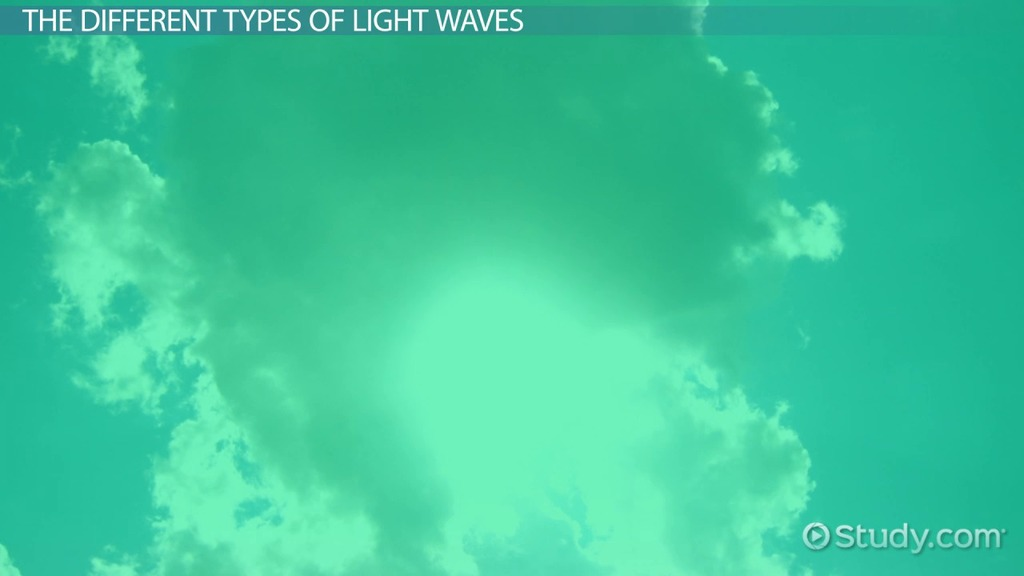 Light Waves Definition Types Uses Video Lesson Transcript