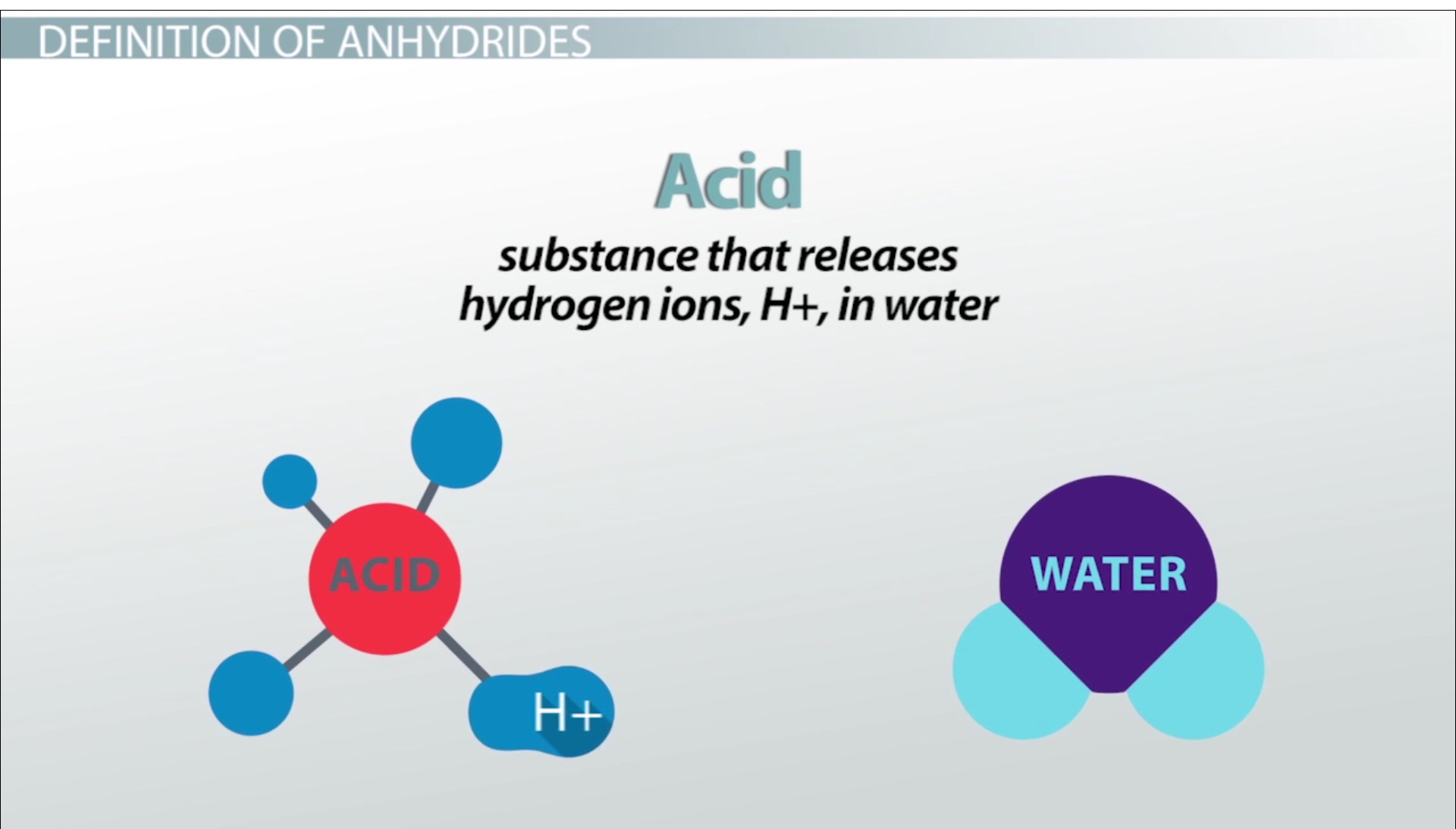 Acid Base Anhydrides Definition Examples Video Lesson