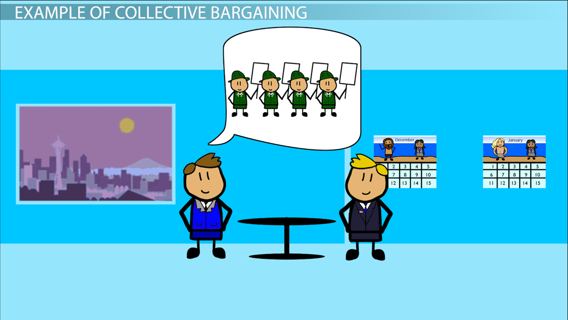 What Is Collective Bargaining Definition Process Video