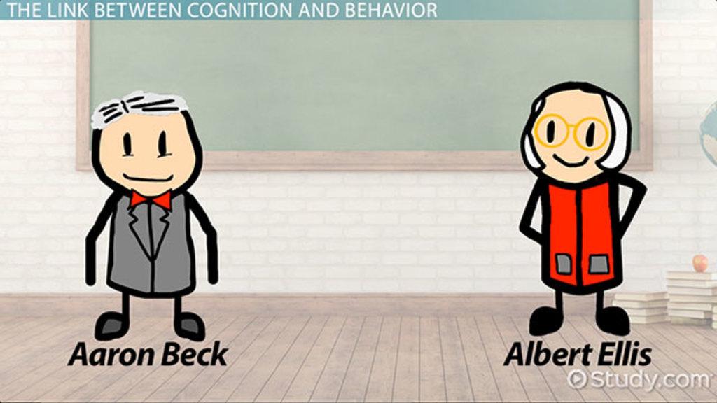 Selftalk In Psychology Exles Definition Video Lesson. Selftalk In Psychology Exles Definition Video Lesson Transcript Study. Worksheet. Negative Self Talk Worksheet At Mspartners.co