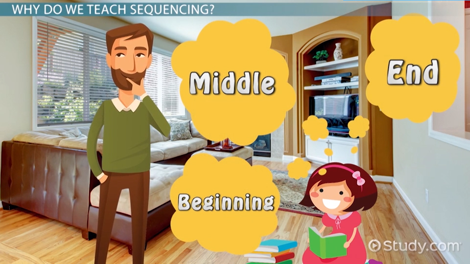 Sequencing In Teaching Definitions And Examples Video Lesson