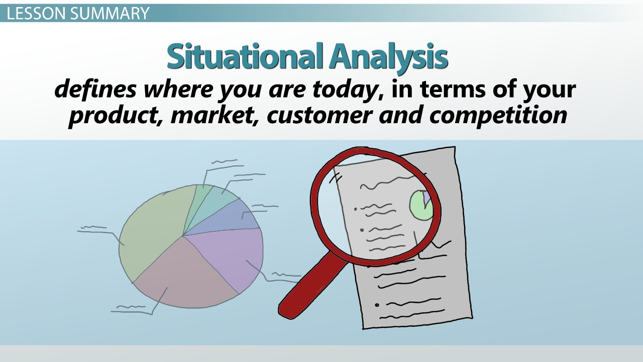 situational analysis in marketing examples definition