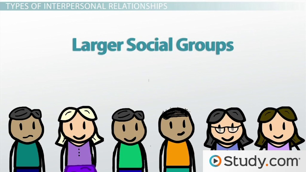 stages of an interpersonal relationship Intimacy stage-commit further and establish relationship (seen as one unit) interpersonal commitment (commit in private) and social bonding (commit publicly) dissolution stage interpersonal separation (move into separate places) and social/public separation (ex-boyfriend.