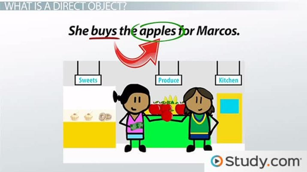 Direct Object Pronouns In Spanish Video Lesson Transcript