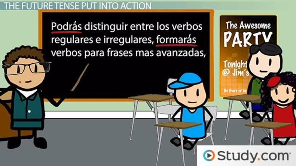 Spanish Grammar Irregular Future Tense Video Lesson Transcript