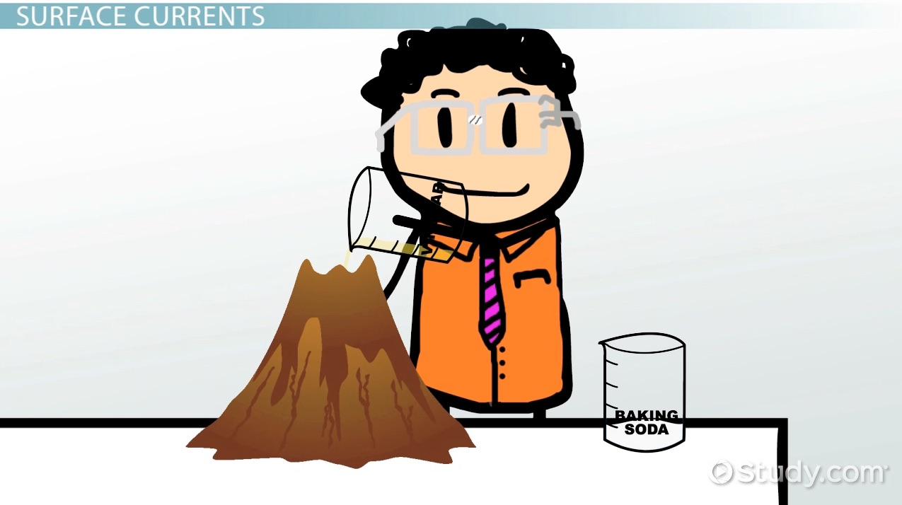 Stratovolcano: Definition, Formation & Facts - Video & Lesson ...