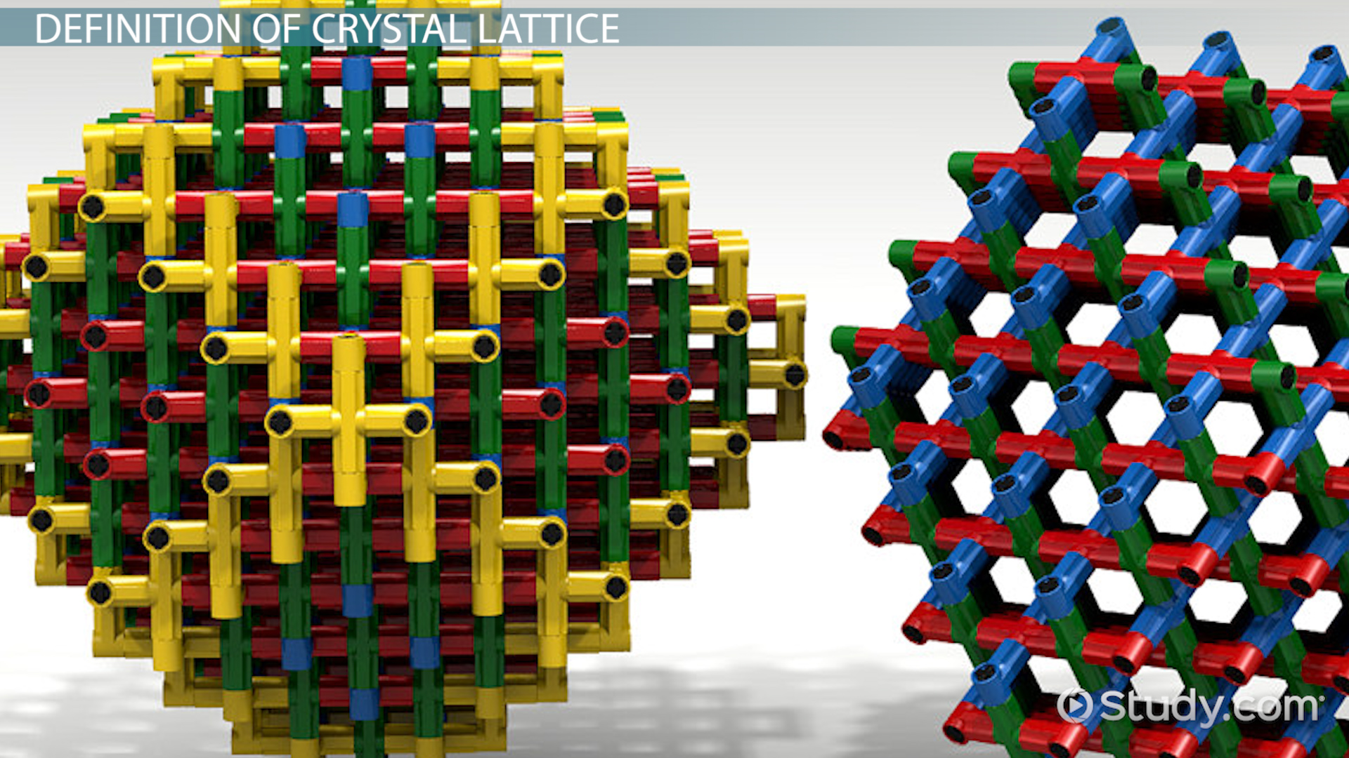Ionic compounds formation lattice energy and properties video crystal lattice definition structure robcynllc Images