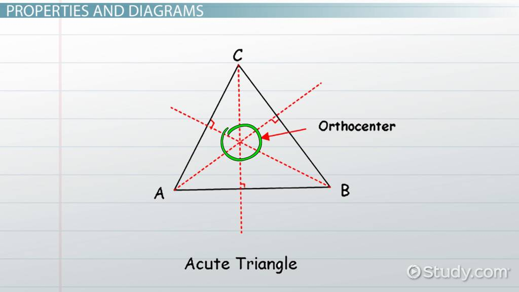 Orthocenter In Geometry Definition Properties Video Lesson