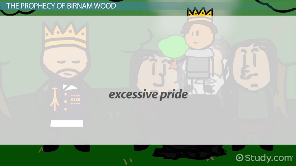 Birnam Wood Quote Meaning In Macbeth Overview Video Lesson