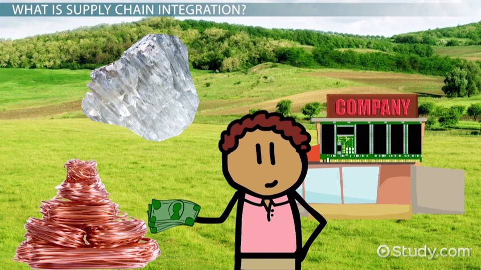 what is supply chain integration definition overview material planner job description