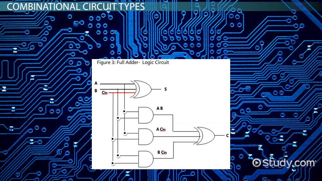 Basic Combinational Circuits Types Examples Video Lesson Transcript Study Com