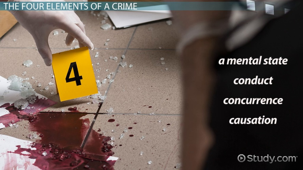 The Elements of a Crime: Definition & Overview - Video