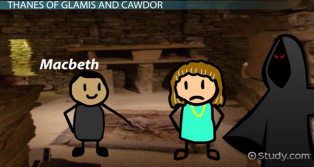 Thane Of Glamis Meaning In Macbeth Overview Video Lesson