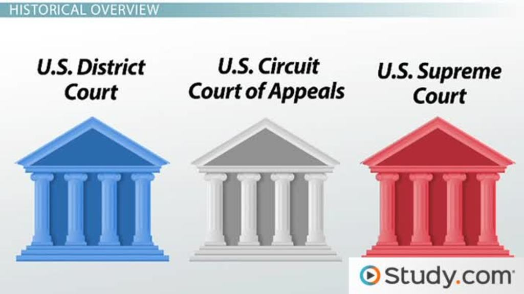 the 3 levels of the federal court system structure and organization