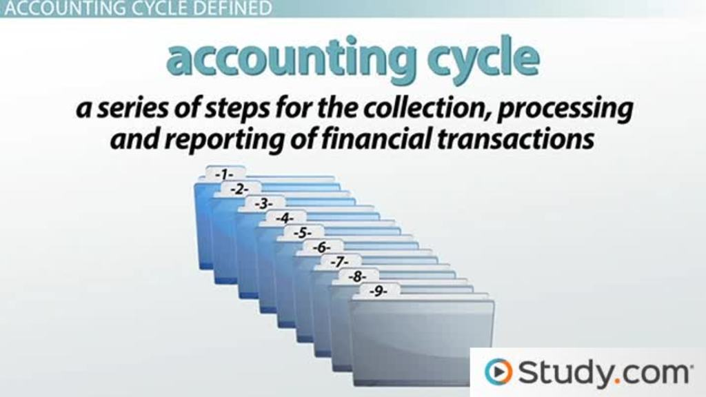 The Accounting Cycle Definition Steps Examples Video Lesson