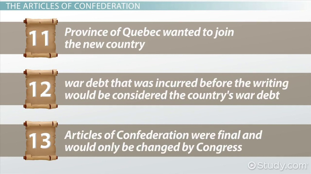 The Articles Of Confederation Summary Analysis Video Lesson