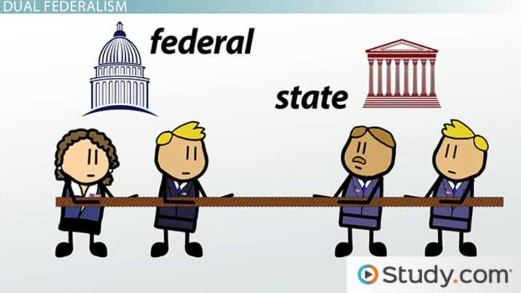 understanding federalism the division of power between the national and state governments Federalism and the separation of powers  the national government and state governments  division of federal power, with the national.