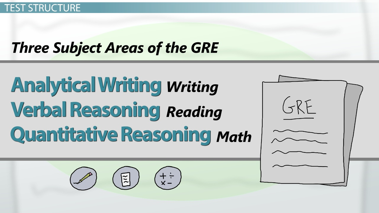 The GRE Test Structure - Video & Lesson Transcript | Study.com