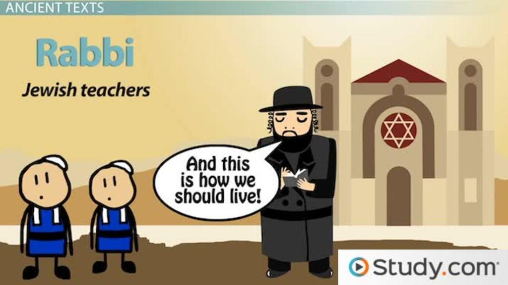 The Jewish Belief System Description Elements History Video