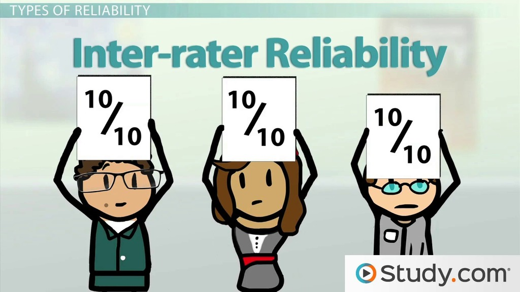 The Reliability Coefficient And The Reliability Of Assessments