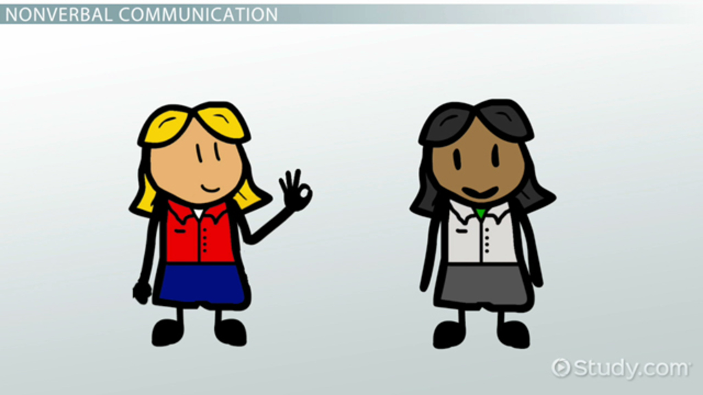 Kids Communication Styles Role Play