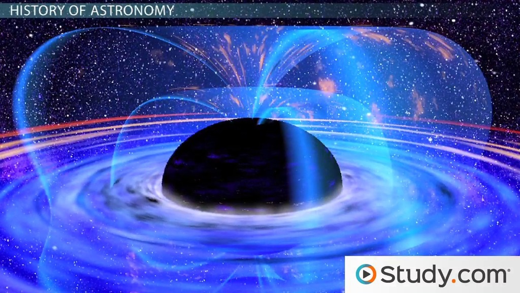 The Scientific Field Of Astronomy Video Lesson