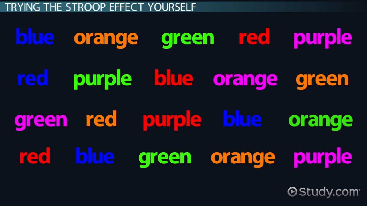 The Stroop Effect in Psychology: Definition, Test
