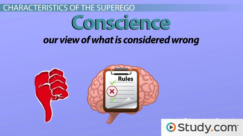 introduction to the id and the superego The id, ego, superego the id, according to freud's theory of personality, is present at birth, and thus is the first system of personality developmentit is the foundation that includes all instincts while deriving energy from bodily processes.