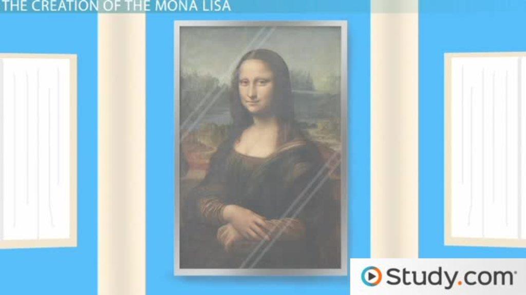 The Mona Lisa by Leonardo Da Vinci: History, Facts & Location ...