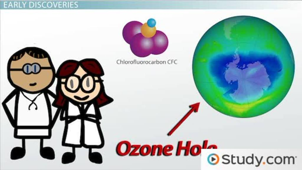 The ozone layer importance and the harmful effects of thinning the ozone layer importance and the harmful effects of thinning video lesson transcript study ccuart Image collections