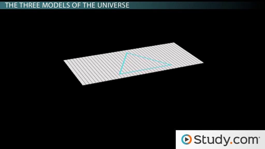 three models of the universe  flat  open  u0026 closed